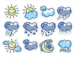 SE9 Weather